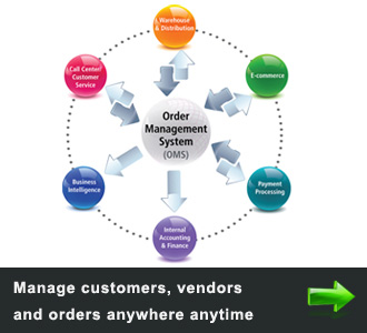 Buying house ERP solution, PO Management Systems, Order processign system, merchandise management systems