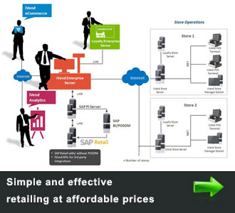 Retail Managements system, multi store billing system, tally replacement , Store billing system